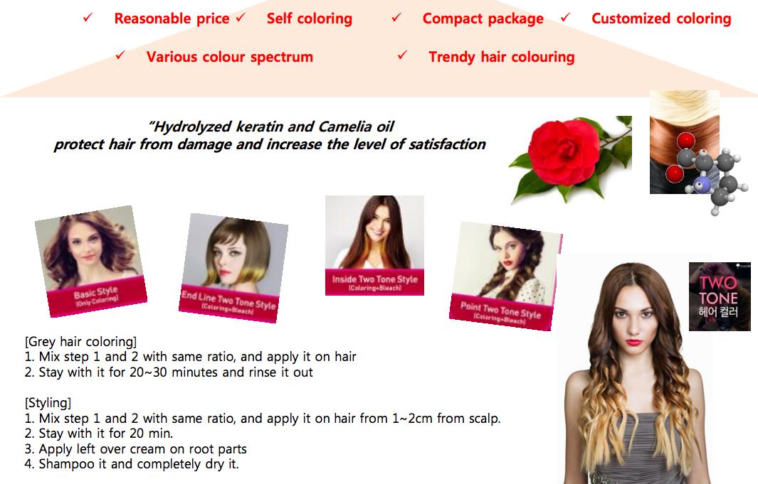 Beauty Clinic Mediheal Secret Change Hair Color Cream
