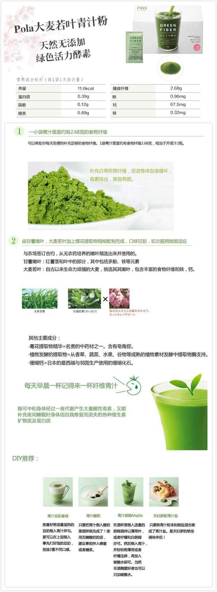 Image result for Pola Green Fiber